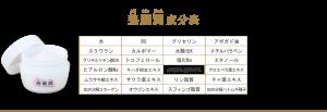 seibunhyou_pc