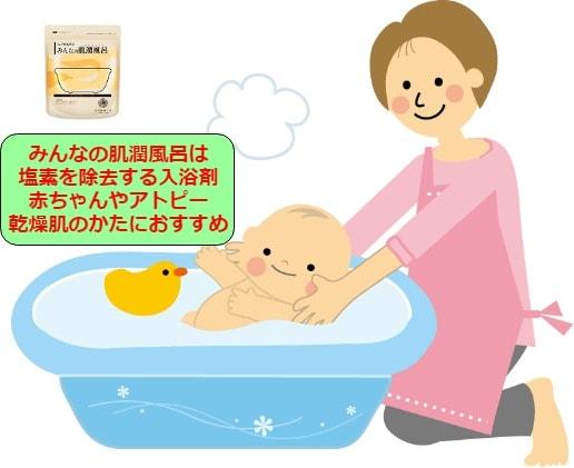 みんなの肌潤風呂